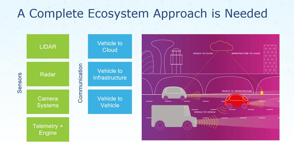 An ecosystem approach is needed to make autonomous vehicles a reality (Source:  Geotab )
