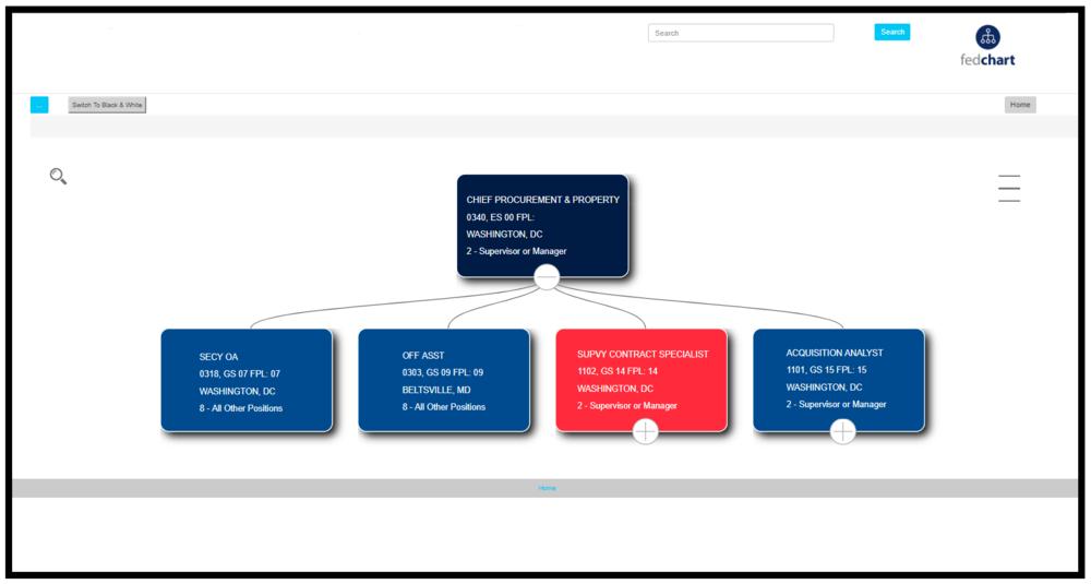 FedChart Product Screenshot A