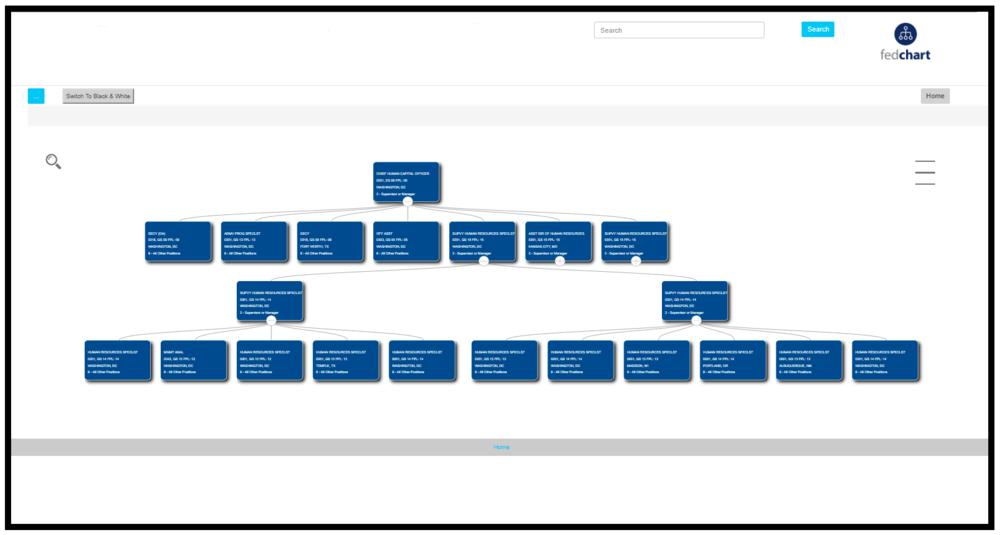 FedChart Product Screenshot B