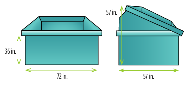 FLIP-dimensions