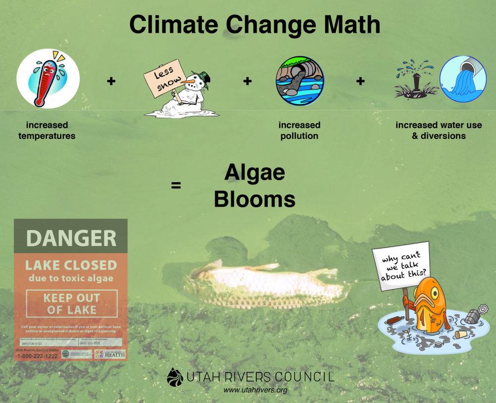 Utah's Climate Change Algae Blooms
