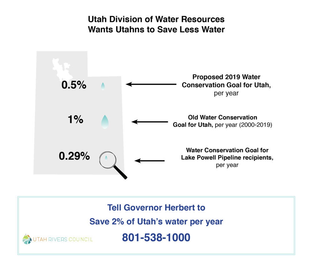 Utah Water Conservation Goal graphic.png