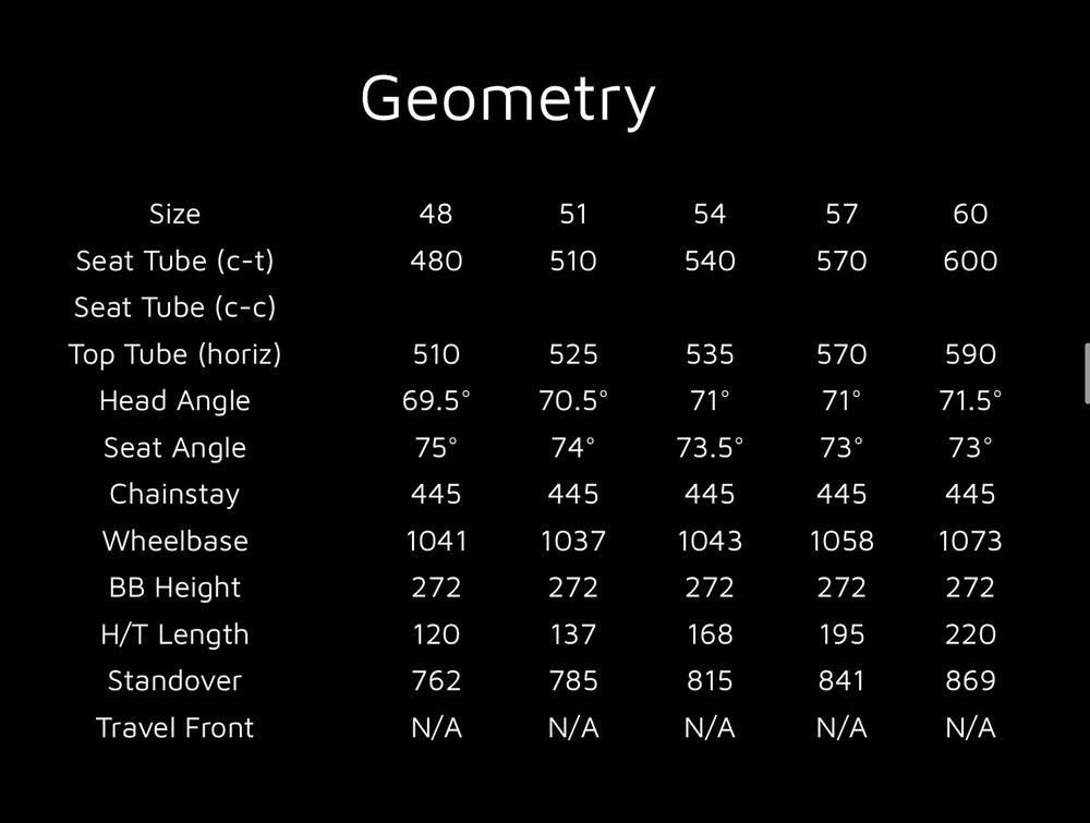 2016 Argus 1.0 Geometry .jpg