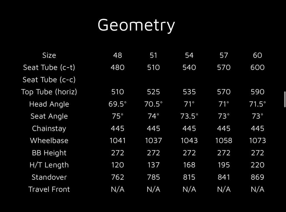 2016 Elan Vital Geometry .jpg