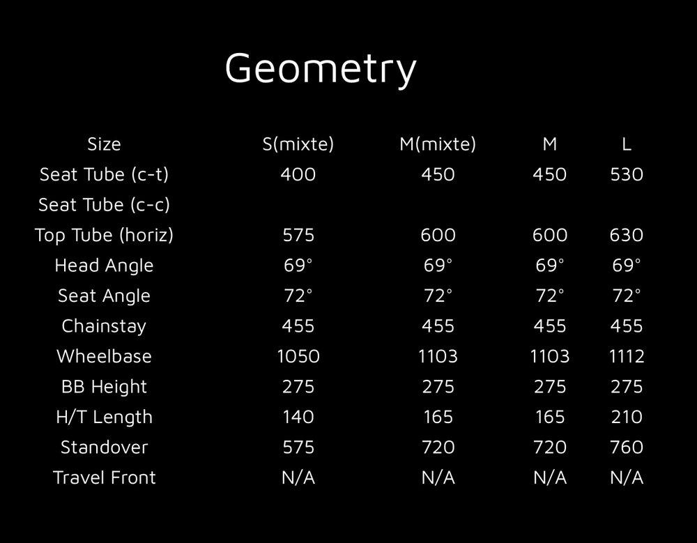 2016 Metier Geometry.jpg