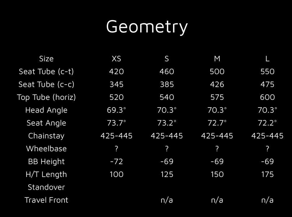 2016 Ocho Geometry .jpg