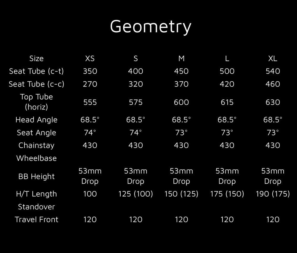 2016 Odin Geometry .jpg
