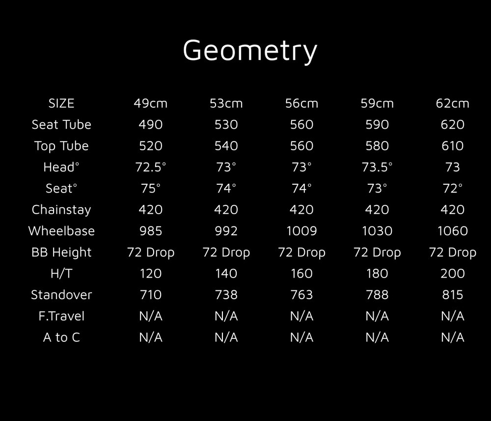 2016 Pace 1.0 Geometry.jpg