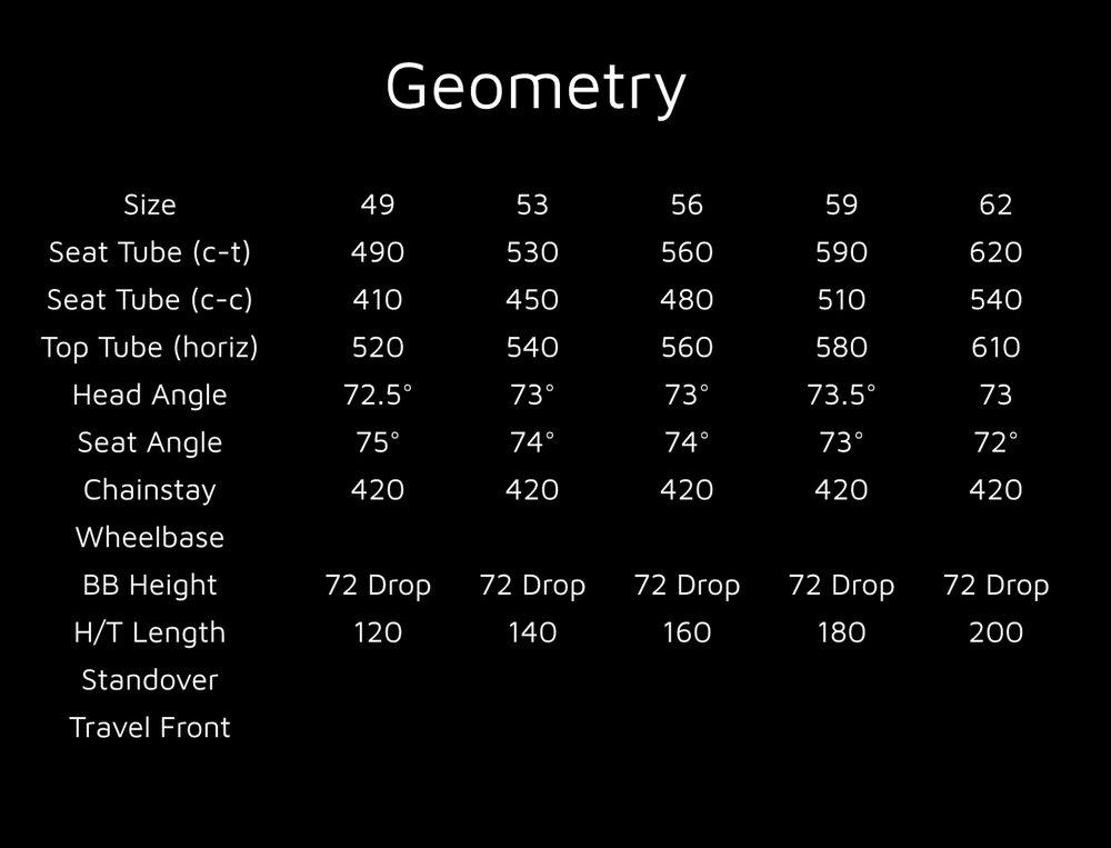2016 Pace 2.0 geometry .jpg