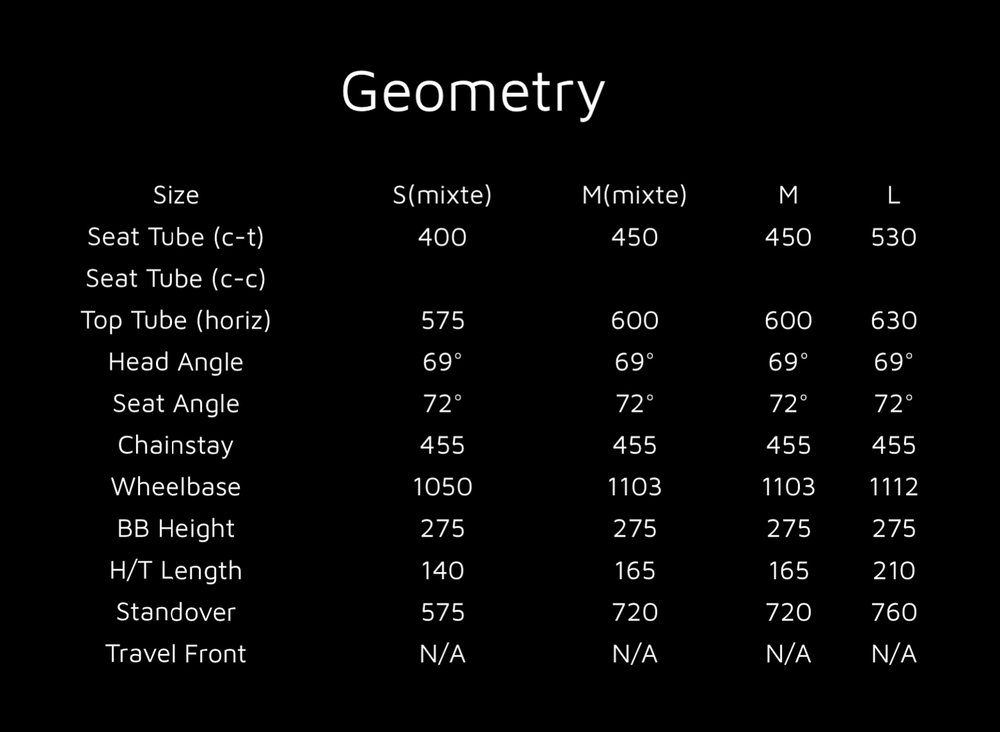 2016 Quantum Mixte Geometry .jpg