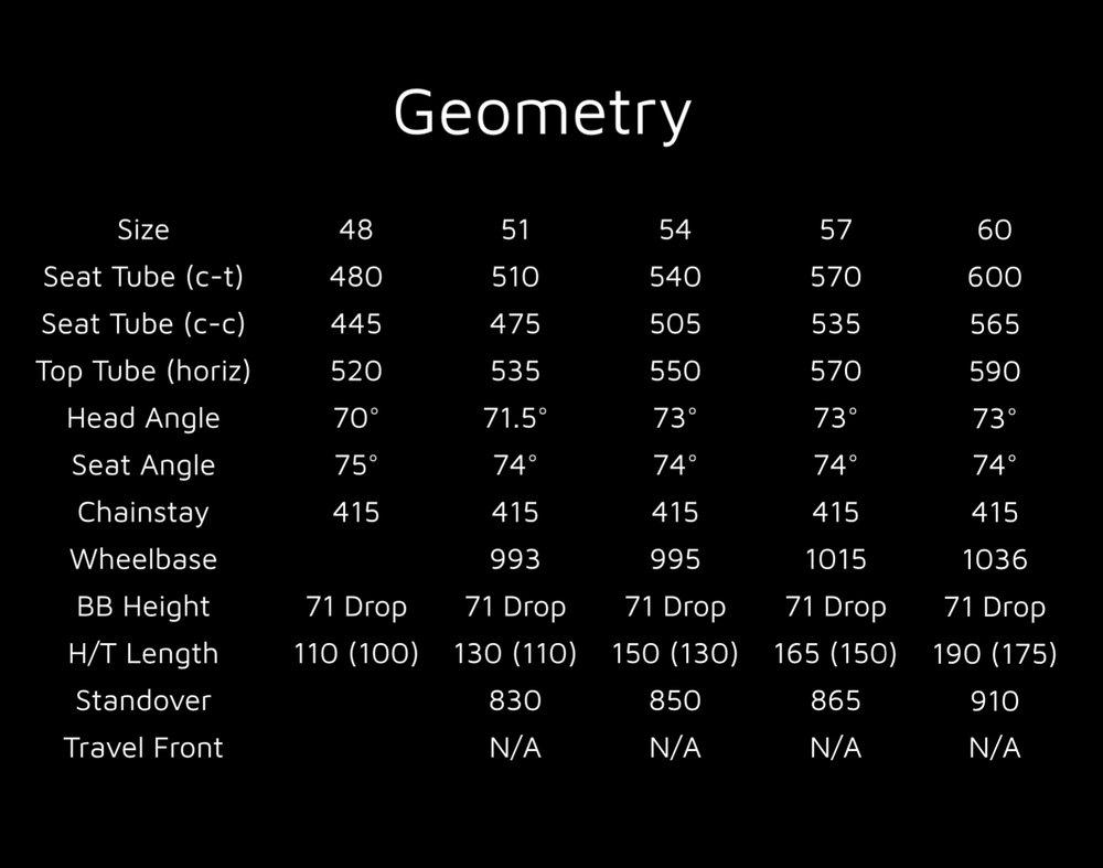 2016 Remo Geometry .jpg