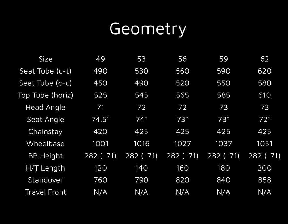 2016 Romax SS Geometry .jpg