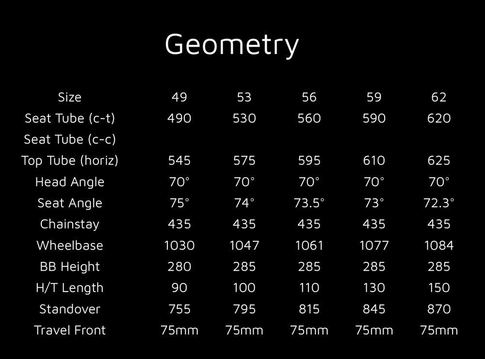 2016 Sasamat Geometry .jpg
