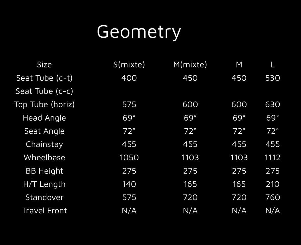 2016 Sterling Geometry .jpg