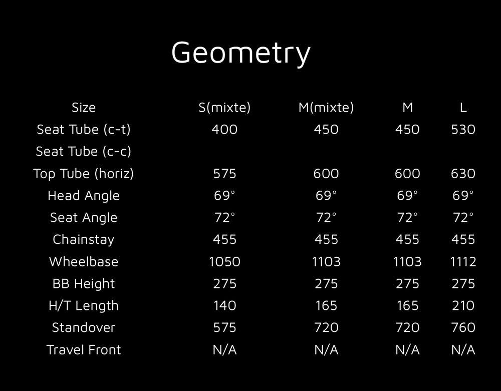 2016 Sterling Mixte Geometry .jpg
