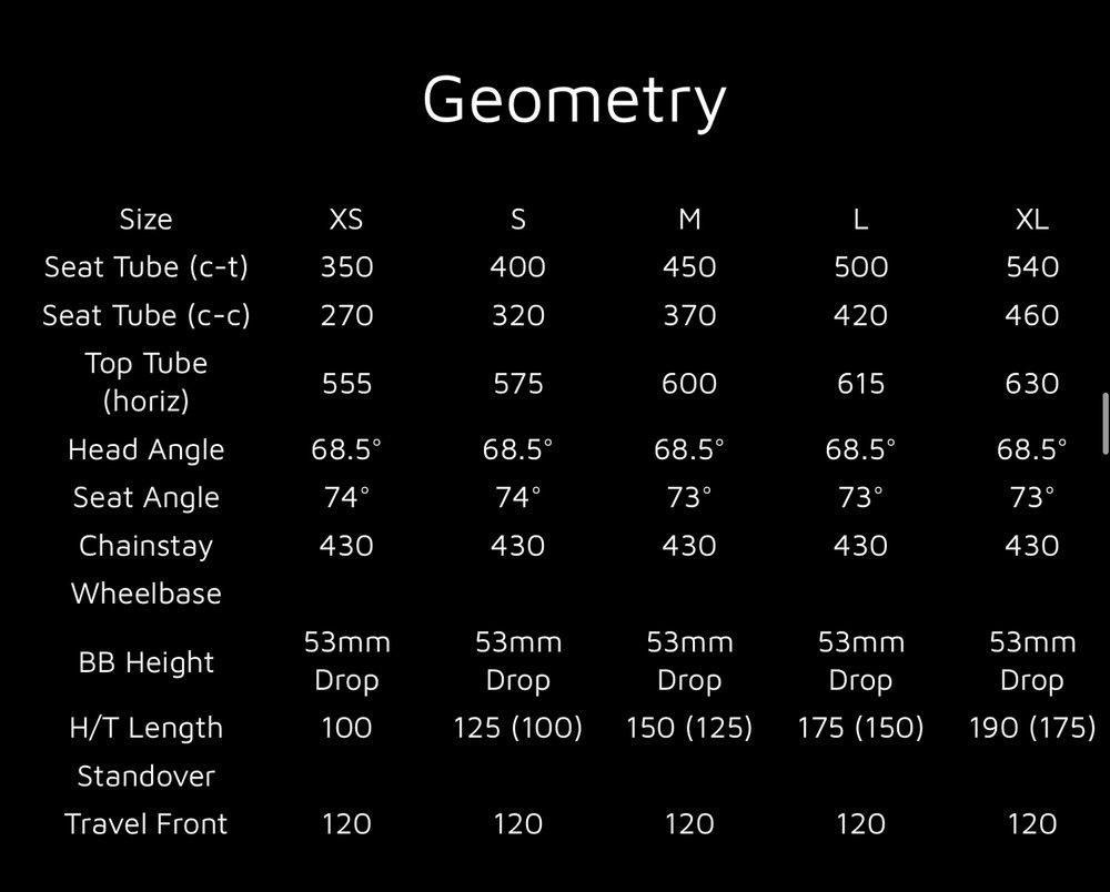 2016 Stig Geometry .jpg