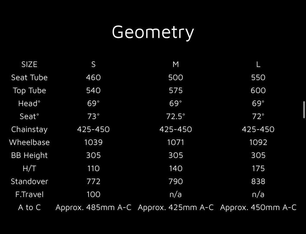 2016 Tiger Geometry .jpg
