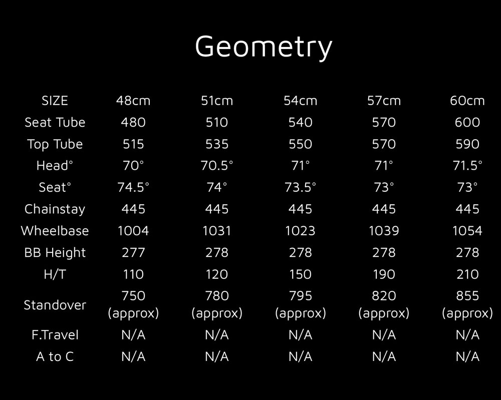 2015 Argus Geometry .jpg