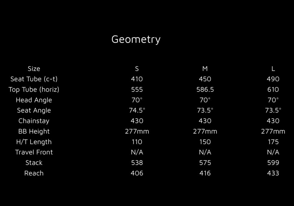 2017 Robson Geometry .png