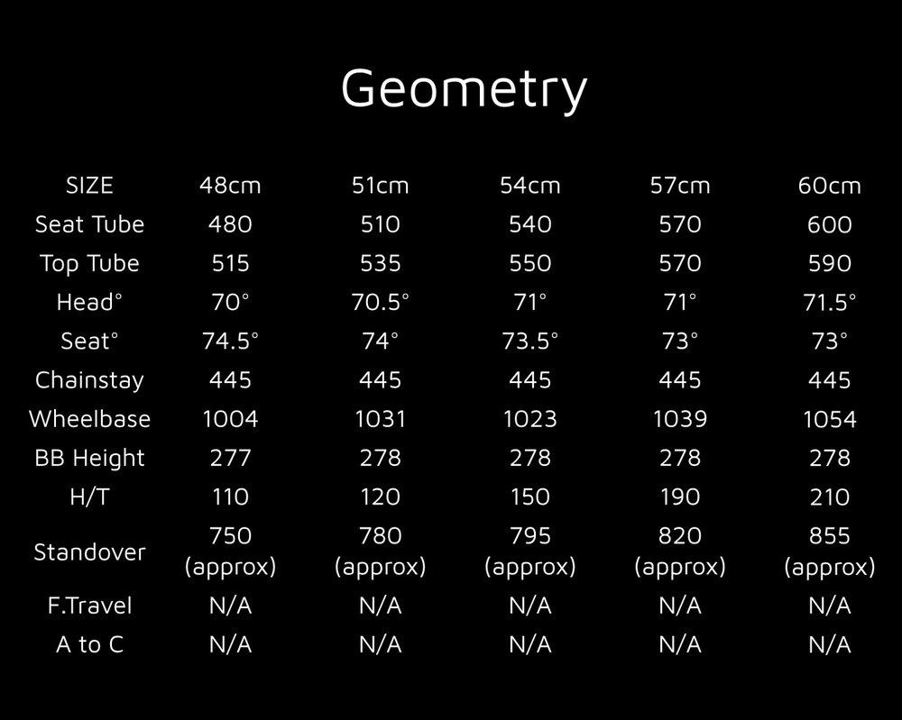 2015 Circuit Geometry .jpg