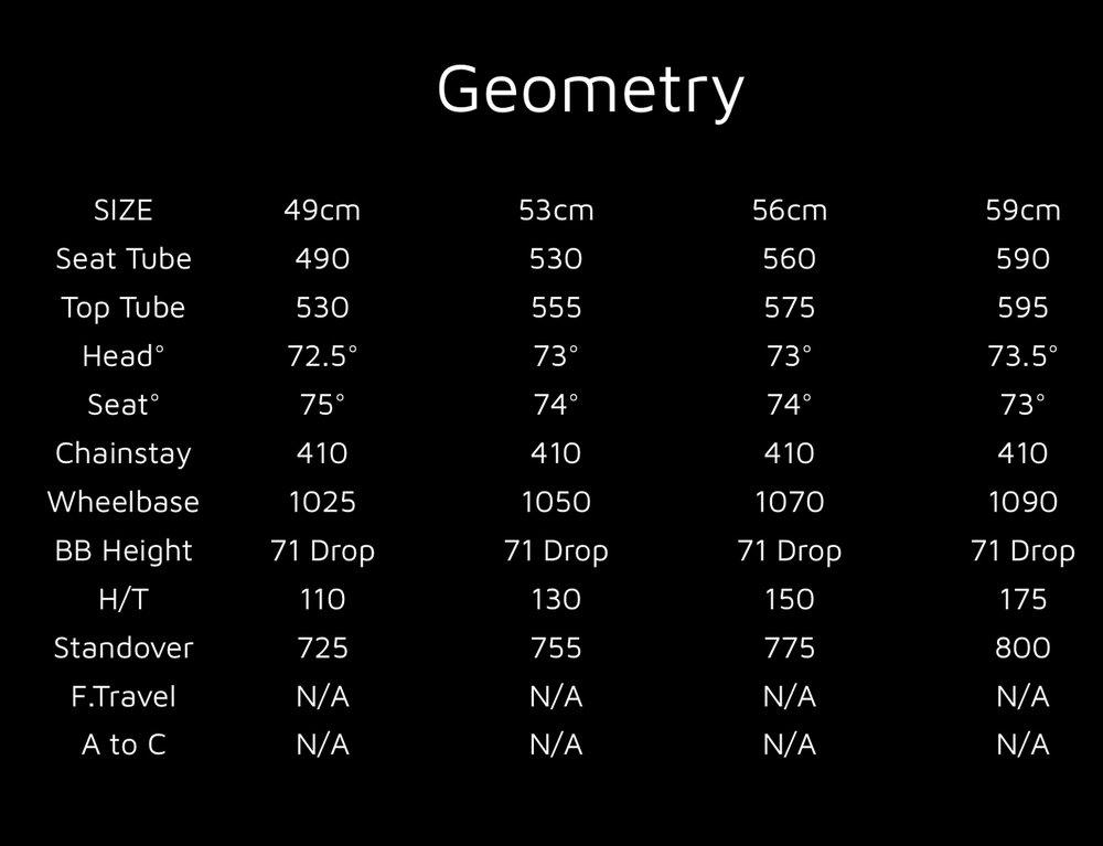 2015 Dos 2.1 Geometry .jpg