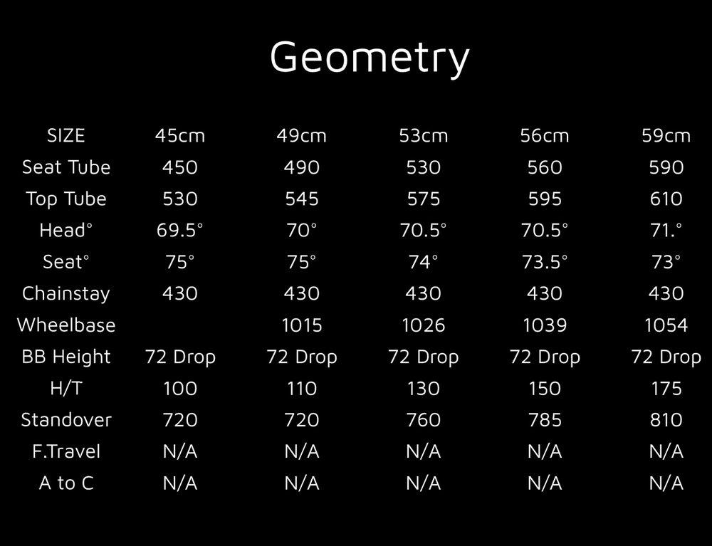 2015 Dynamo Geometry .jpg