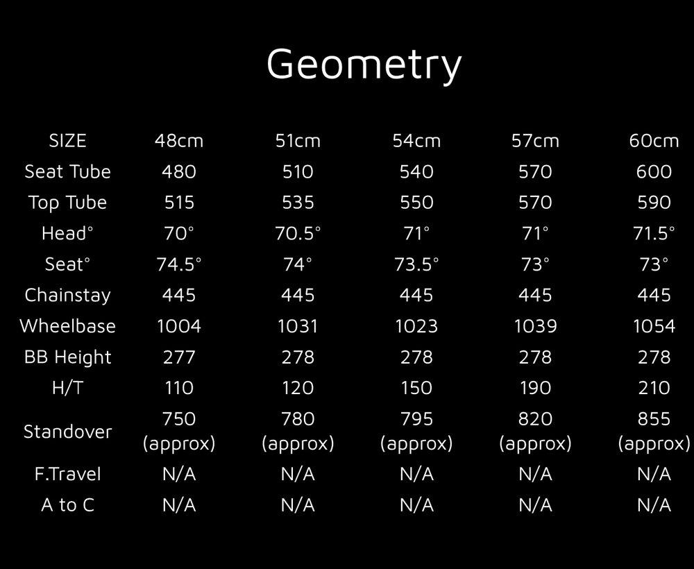 2015 Elan Geometry .jpg