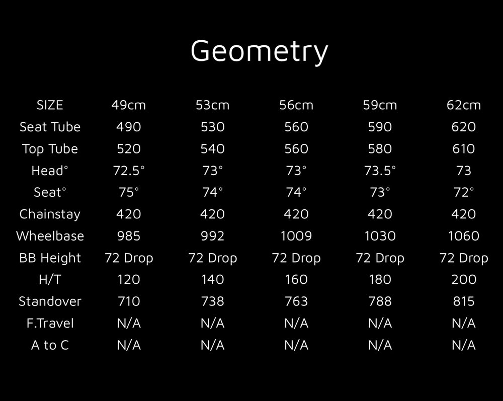 2015 Pact Geometry .jpg