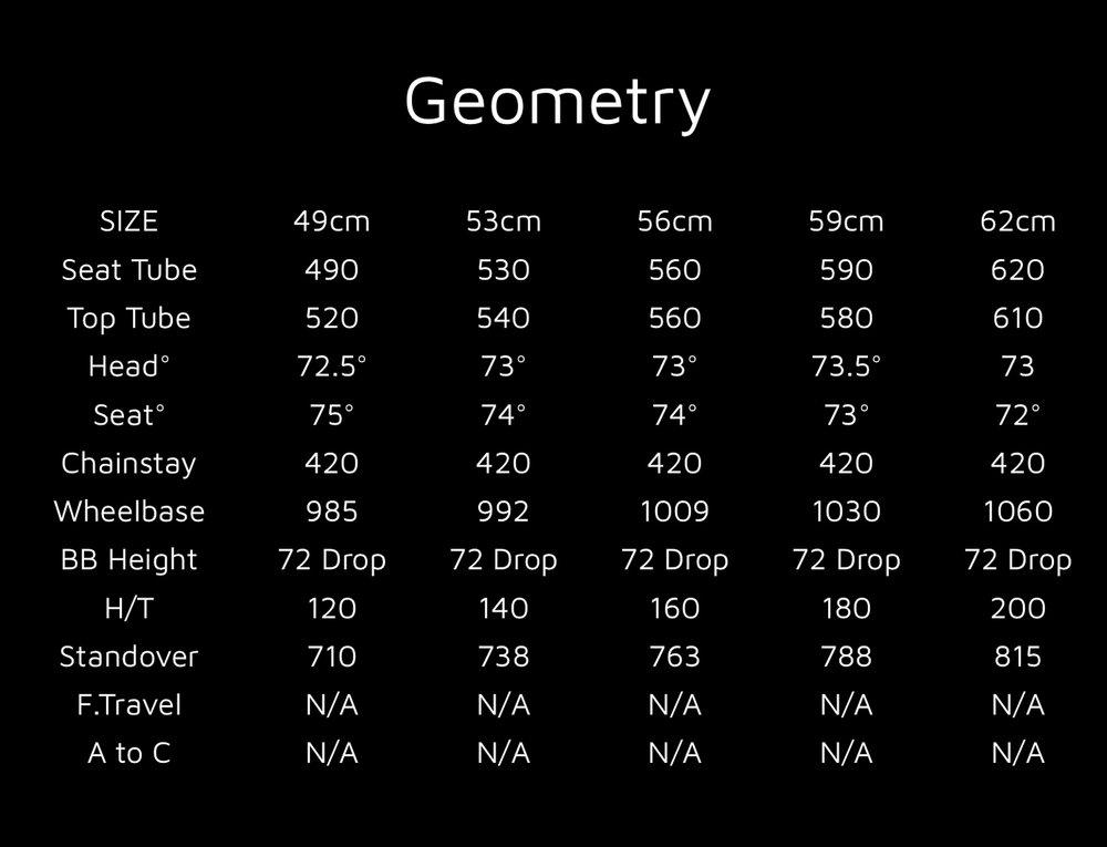 2015 Pace Geometry .jpg