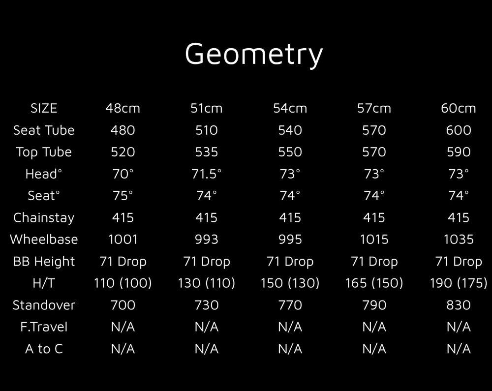 2015 Remo Geometry .jpg