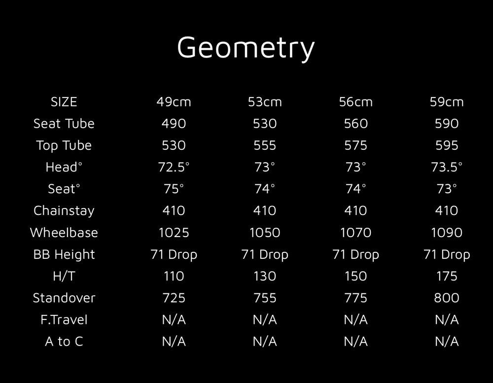 2015 Remus P-49 Geometry .jpg