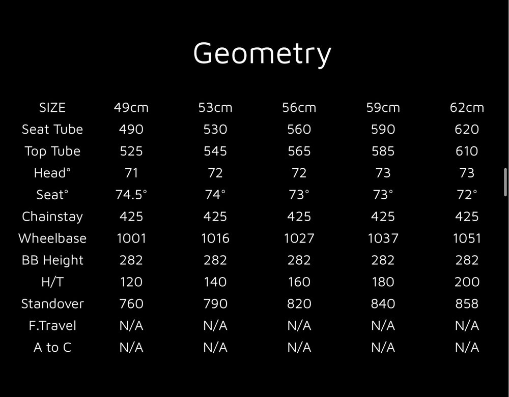 2015 Ronin Geometry .jpg