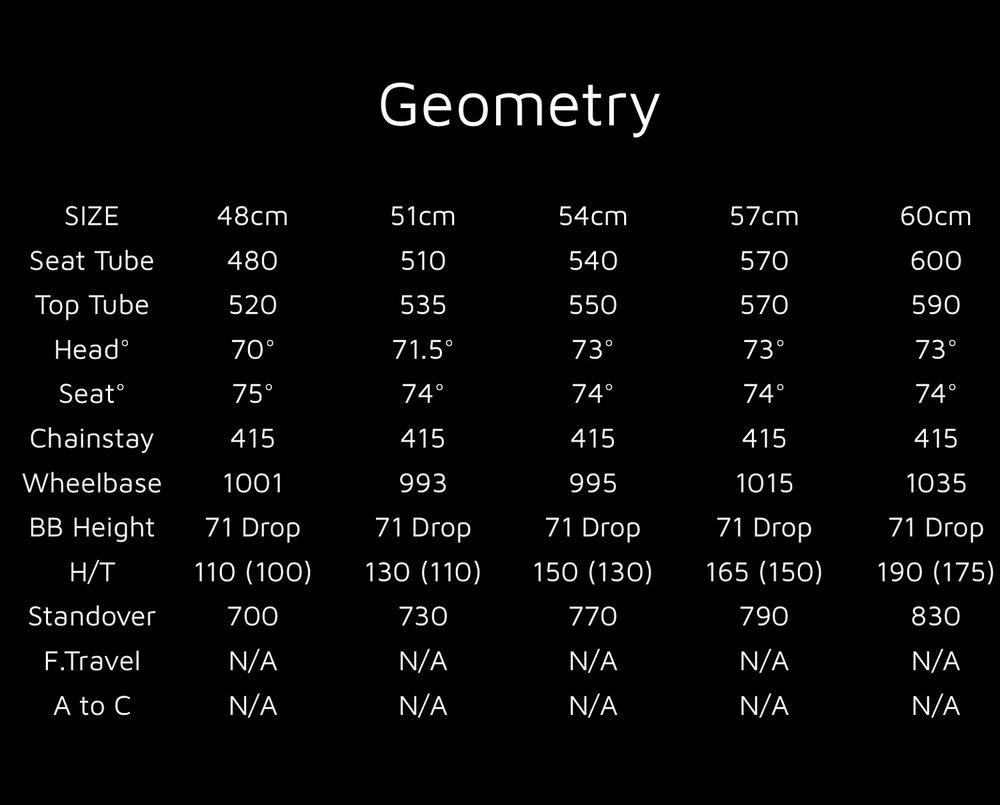 2015 Tiber Geometry .jpg