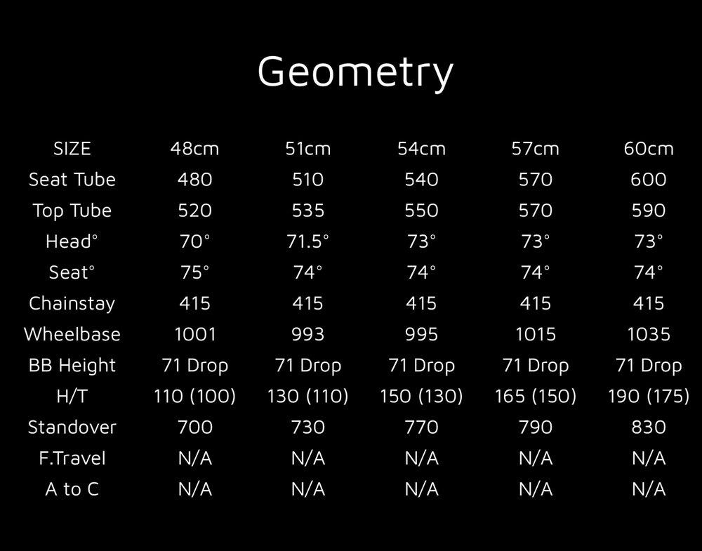 2015 Wolff Geometry .jpg