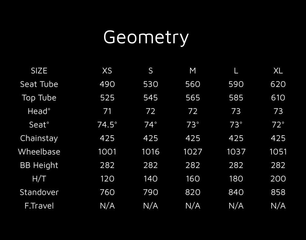 2014 Revel Geometry .jpg