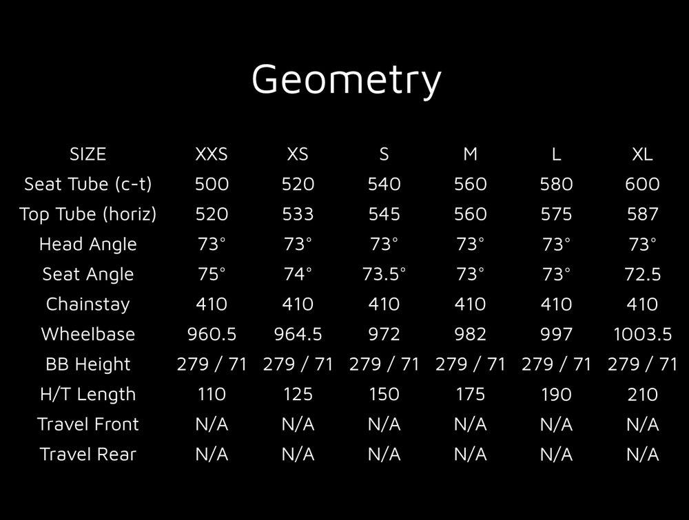 2014 Pact Geometry .jpg