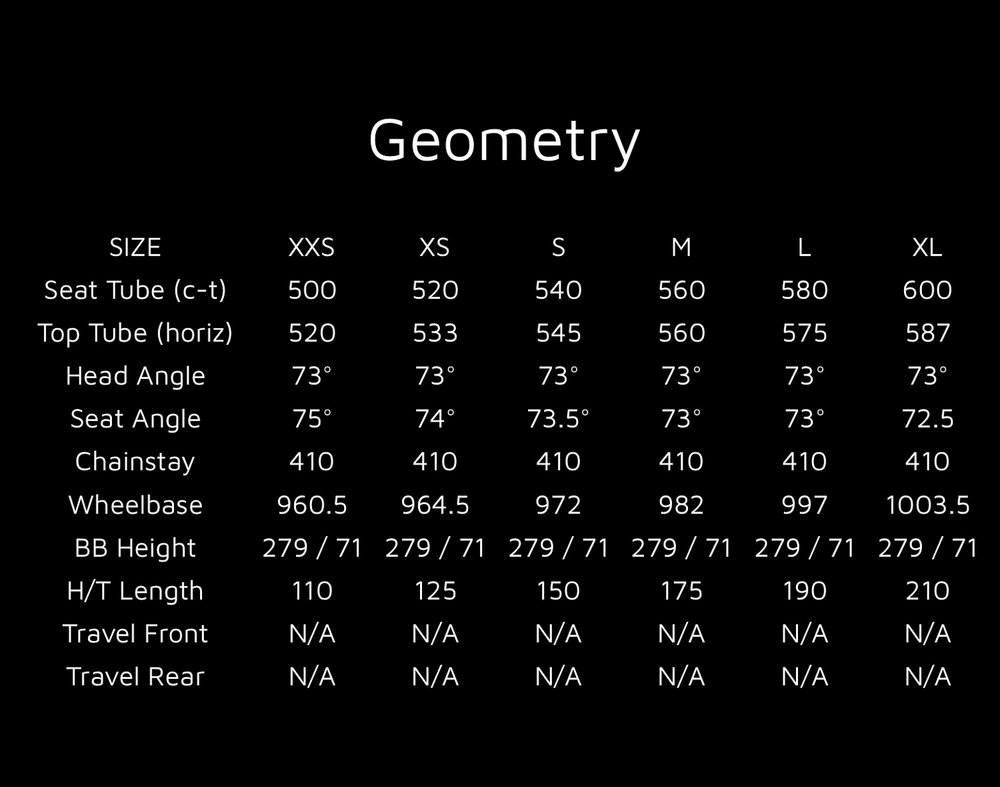 2014 Pace Geometry .jpg