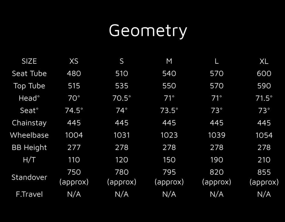 2014 Elan Geometry .jpg