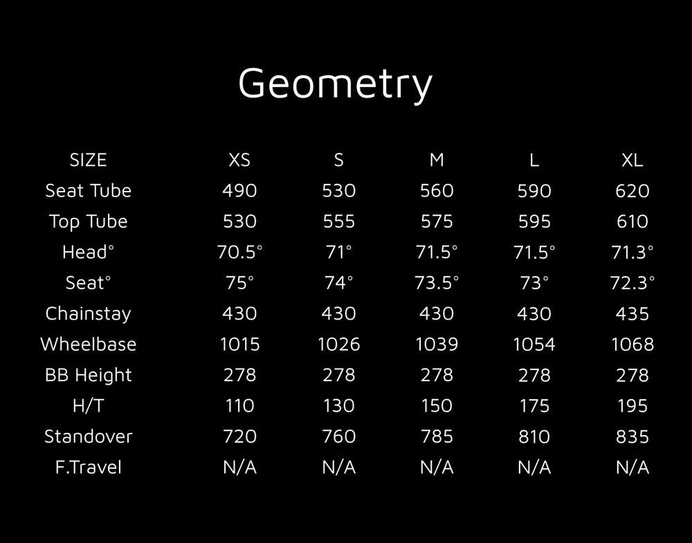 2014 Dynamo Geometry .jpg