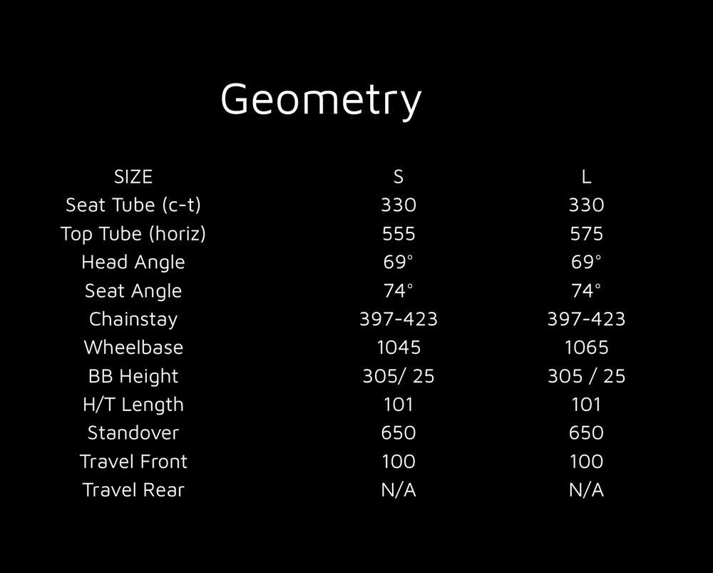 2012 Cretin Geometry .jpg