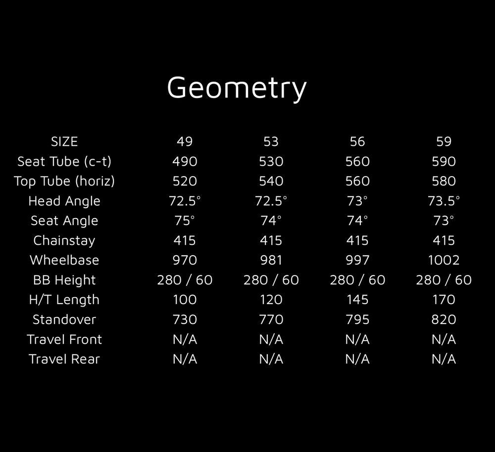 2012 Romulus Geometry .jpg