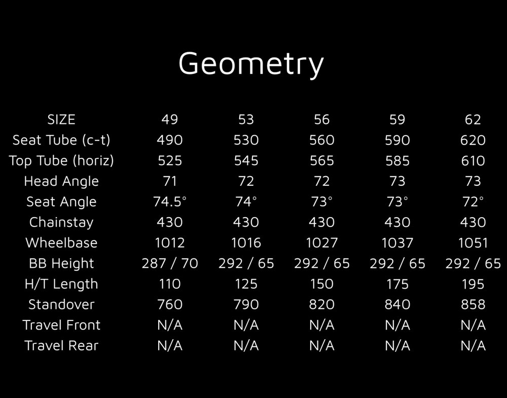 2012 Ronin Geometry .jpg