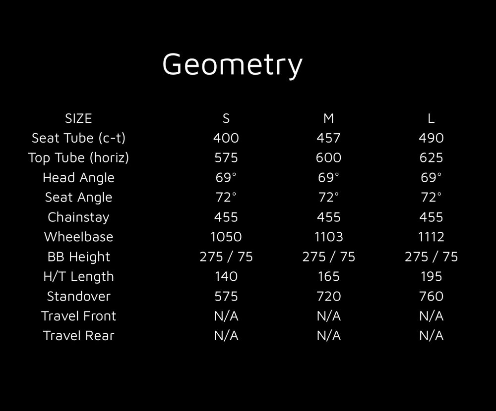 2012 Section 8 Geometry .jpg