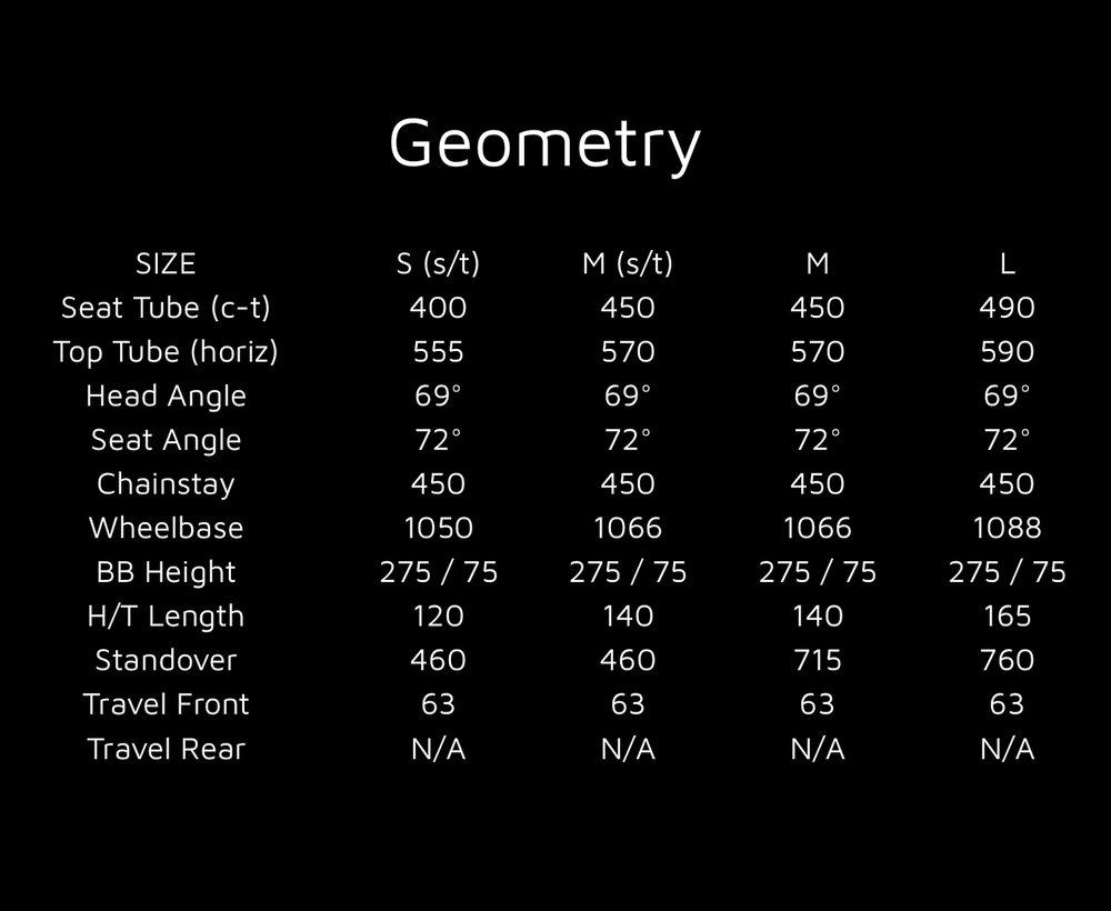 2012 Sterling Geometry .jpg