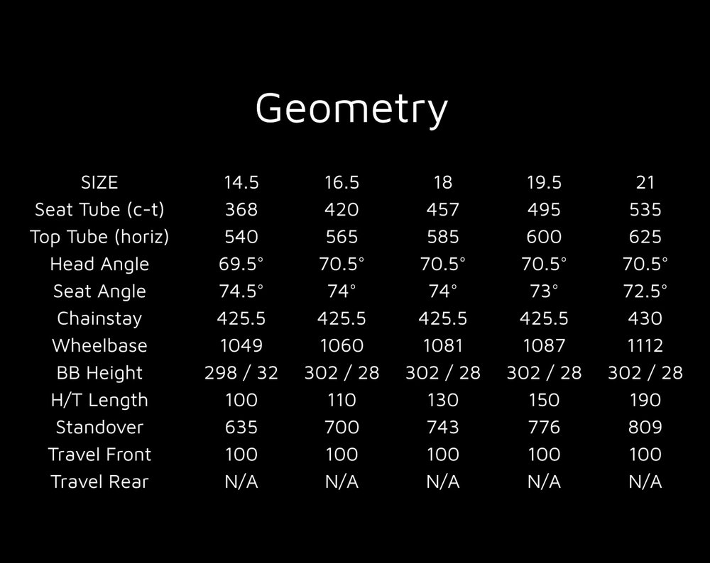 2012 tempest Geometry .jpg