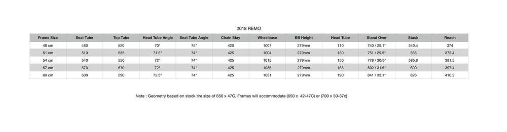 2018 Remo Geometry.jpg