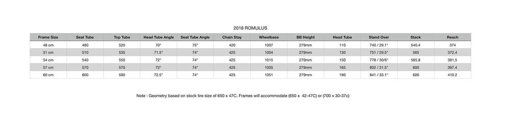 2018 Romulus Geometry.jpg