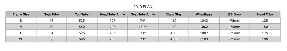 2019 Elan Geometry.jpg