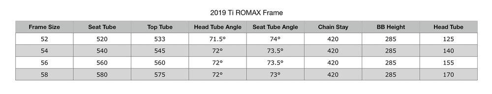 2019 Ti ROMAX Frame Geometry.jpg