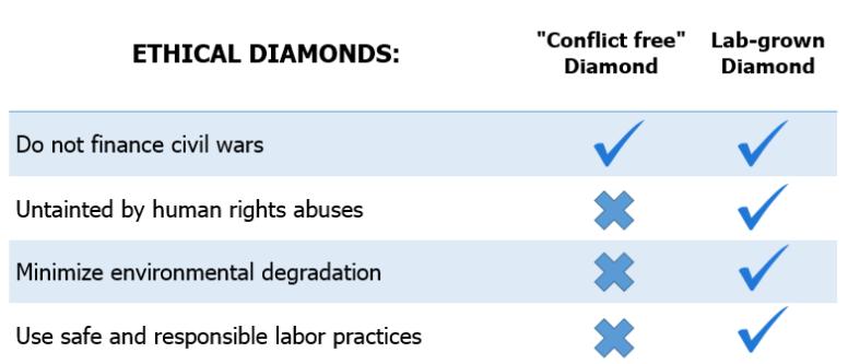 ethical diamond chart.PNG